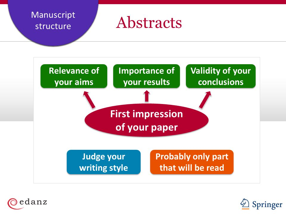 Abstracts First impression of your paper Relevance of your aims