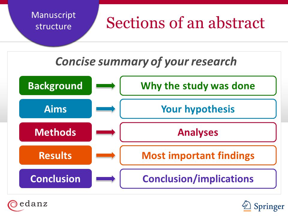 research paper findings 71 discussion of research findings this section of the research gateway shows you how to discuss the results that you have found in relation to both your research questions and existing.