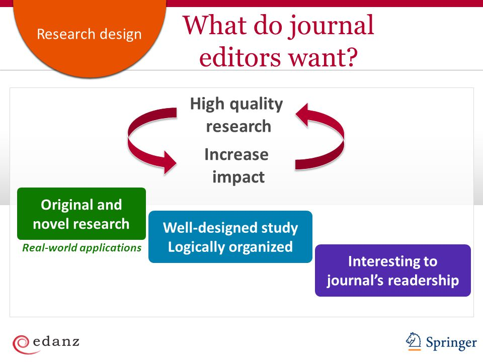 What do journal editors want