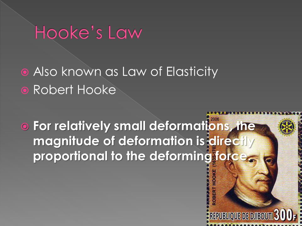 Hooke's Law Also known as Law of Elasticity Robert Hooke