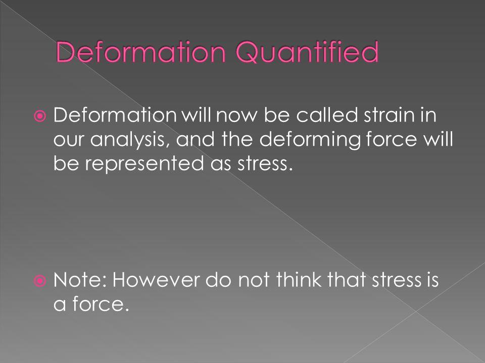 Deformation Quantified