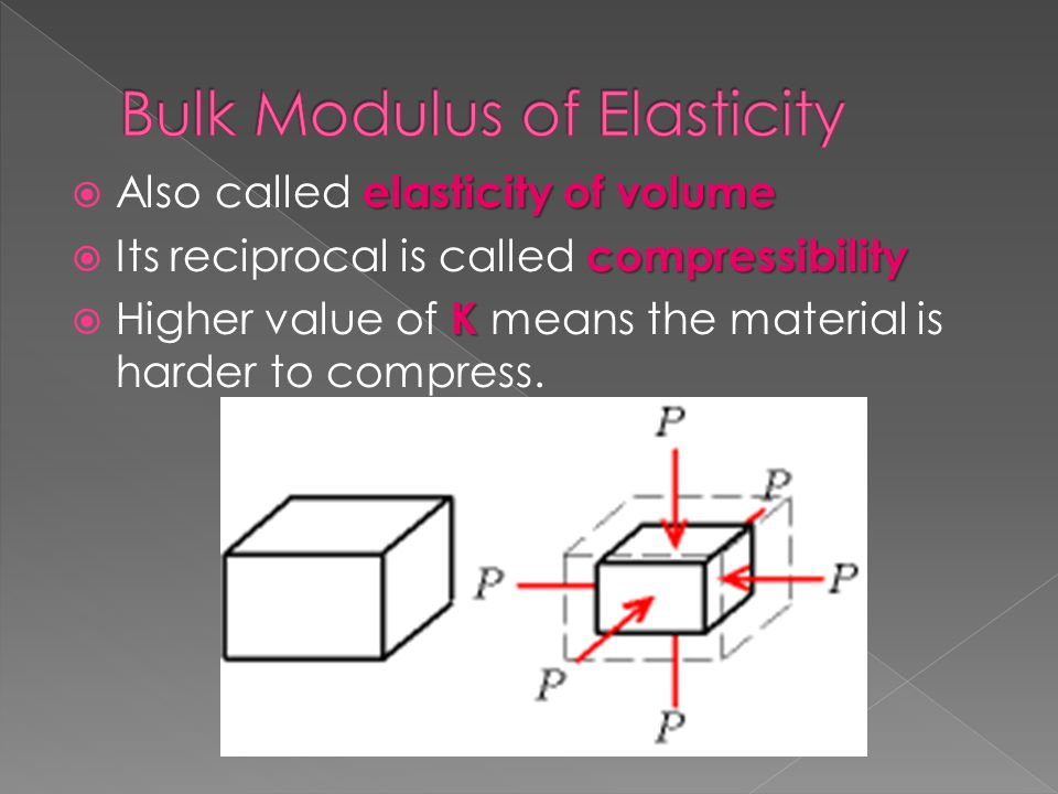 Bulk Modulus of Elasticity
