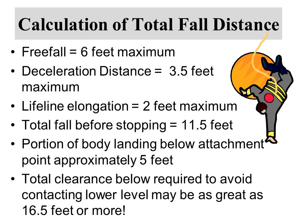 Calculation of Total Fall Distance