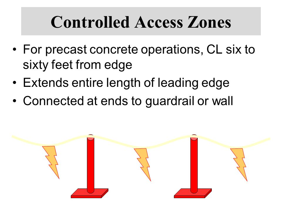 Controlled Access Zones