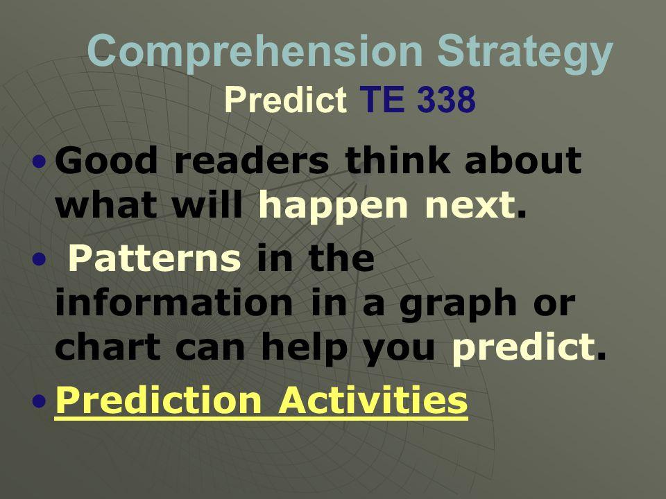 Comprehension Strategy Predict TE 338