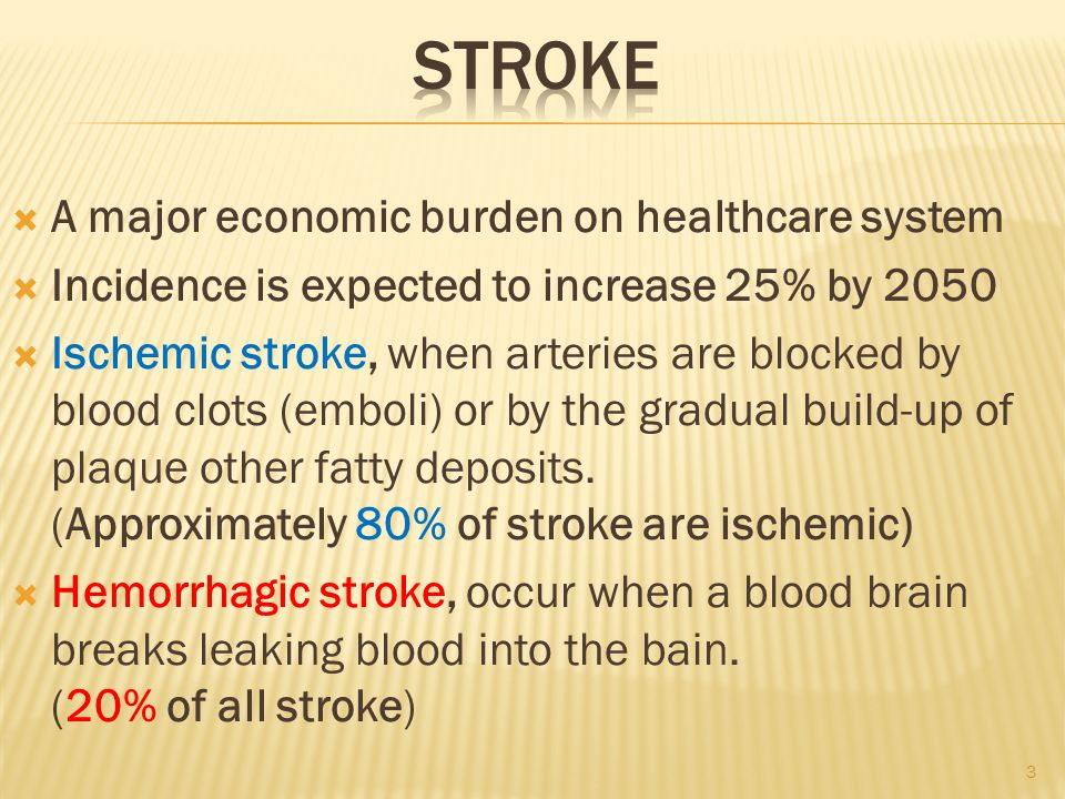 Stroke A major economic burden on healthcare system