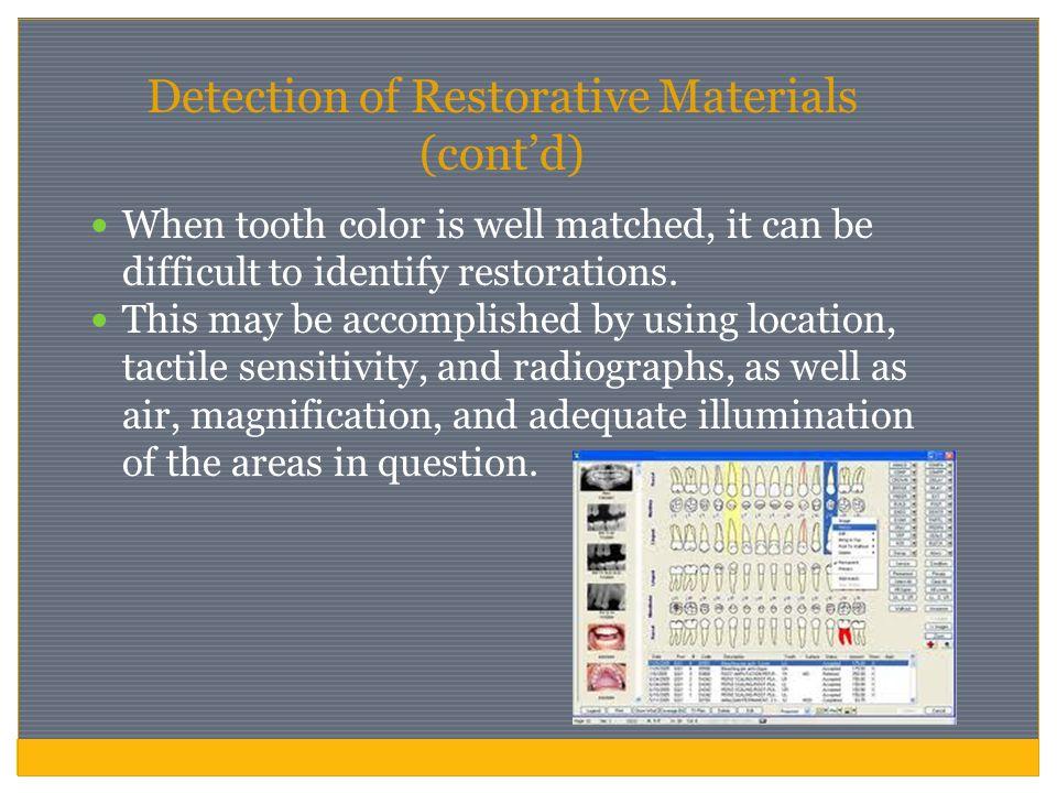 Detection of Restorative Materials (cont'd)