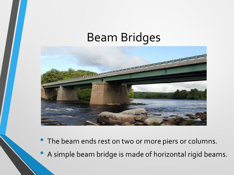 Beam Bridges The beam ends rest on two or more piers or columns.
