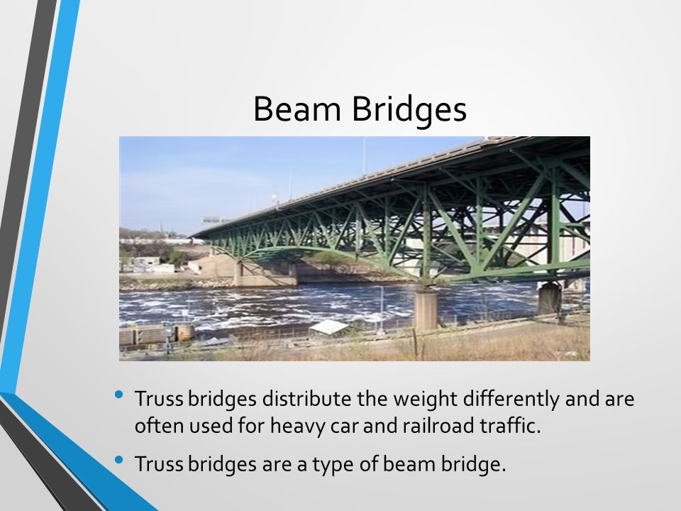 Beam Bridges Truss bridges distribute the weight differently and are often used for heavy car and railroad traffic.