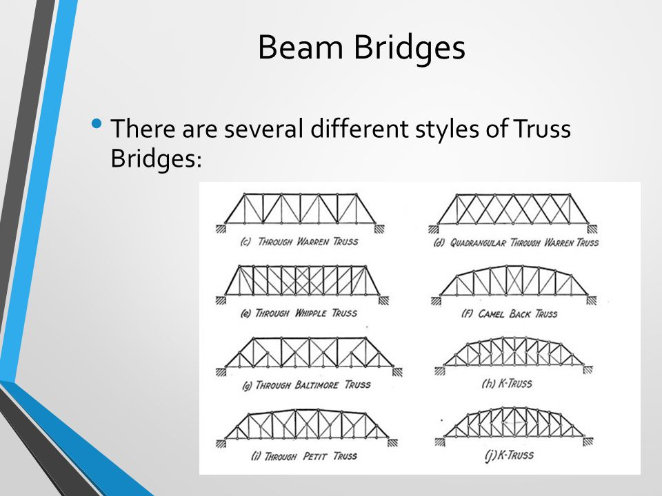 Beam Bridges There are several different styles of Truss Bridges: