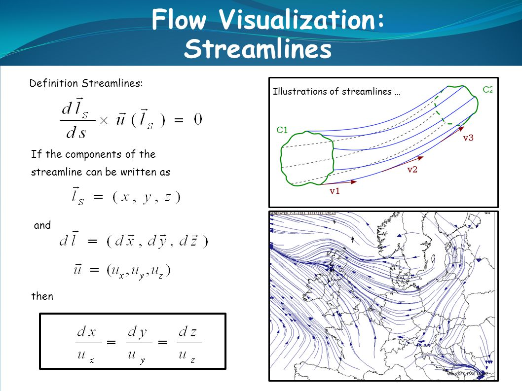 Streamlines Flow Visualization: Definition Streamlines: re a