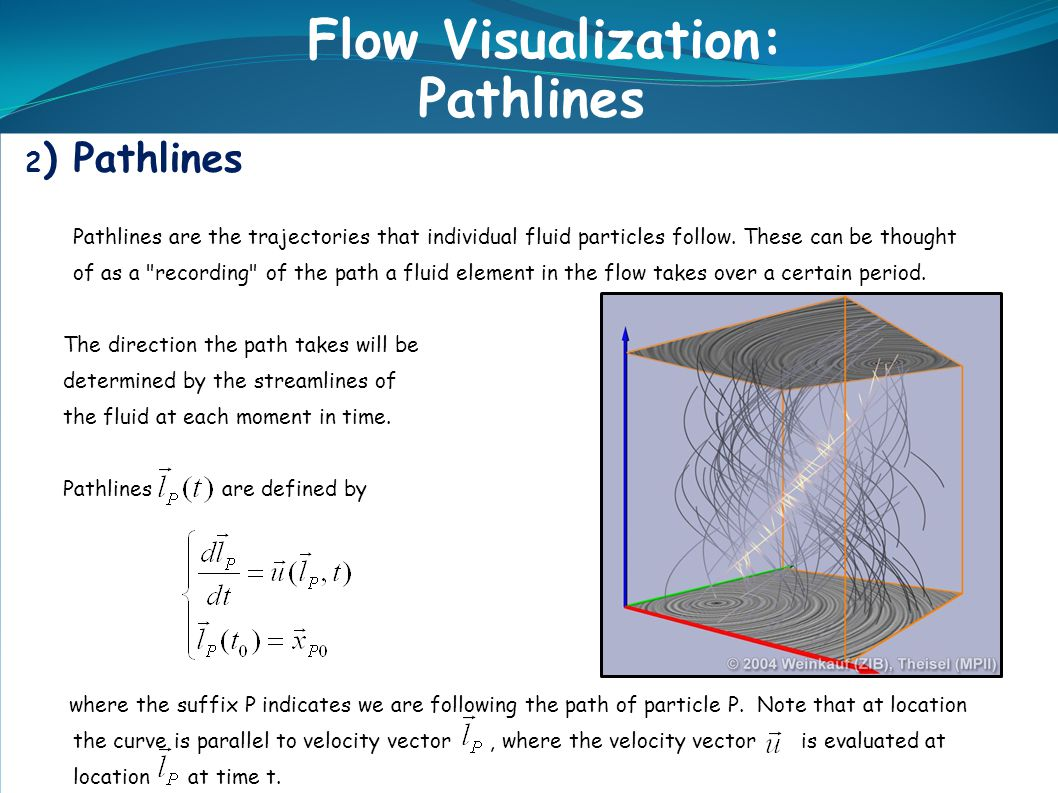 Pathlines Flow Visualization: 2) Pathlines