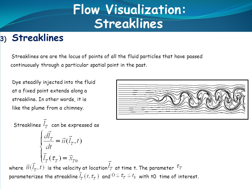 Streaklines Flow Visualization: 3) Streaklines