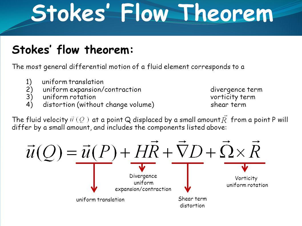 Stokes' flow theorem: Stokes' Flow Theorem