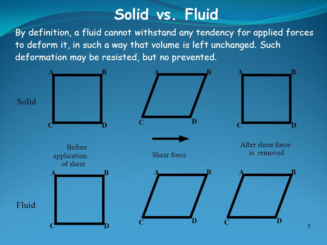 Solid vs. Fluid By definition, a fluid cannot withstand any tendency for applied forces.