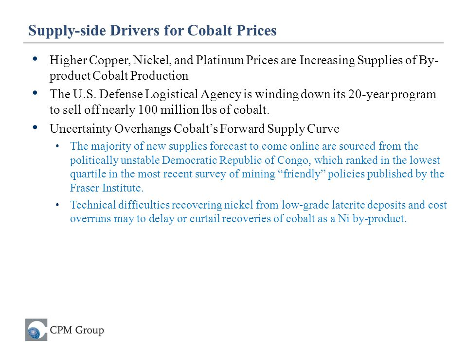 Supply-side Drivers for Cobalt Prices
