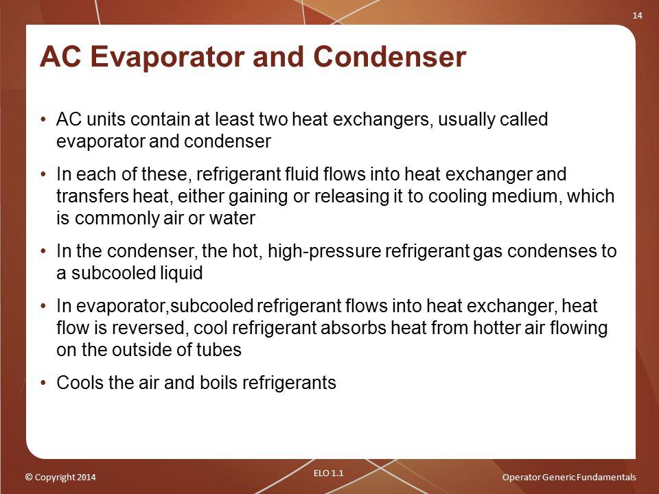 AC Evaporator and Condenser