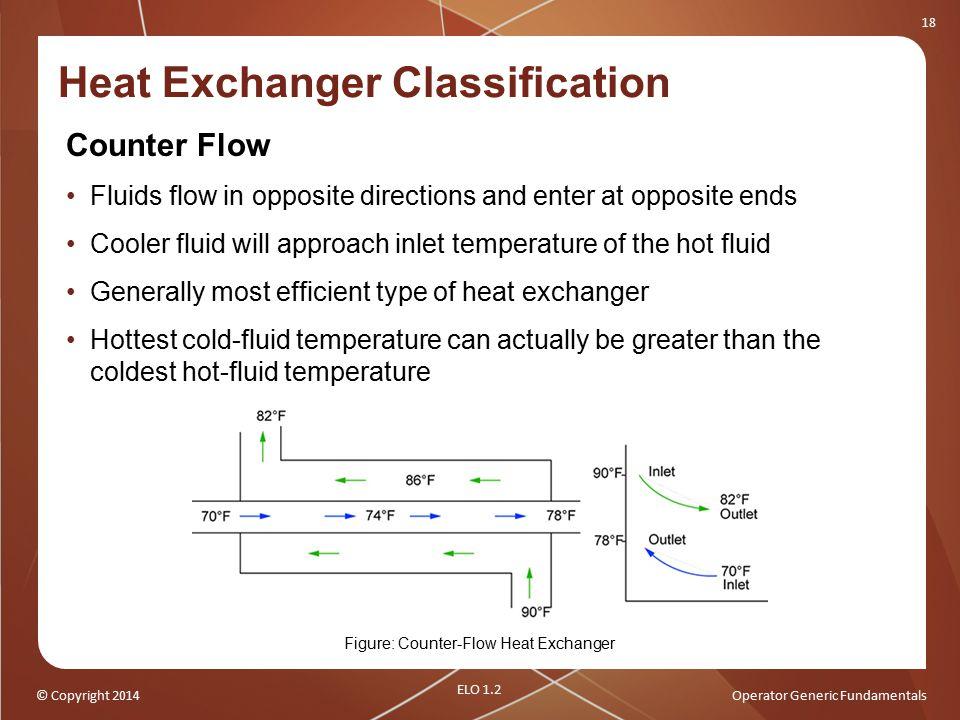 Heat Exchanger Classification