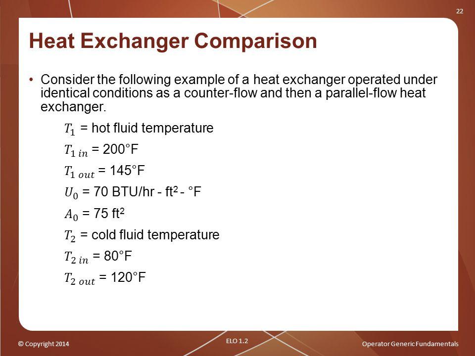 Heat Exchanger Comparison
