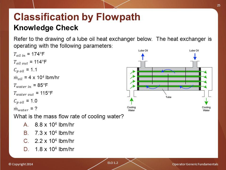 Classification by Flowpath