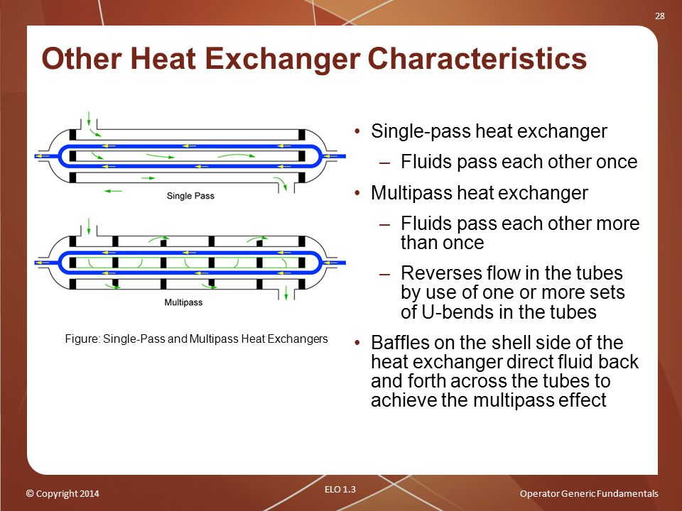 Other Heat Exchanger Characteristics