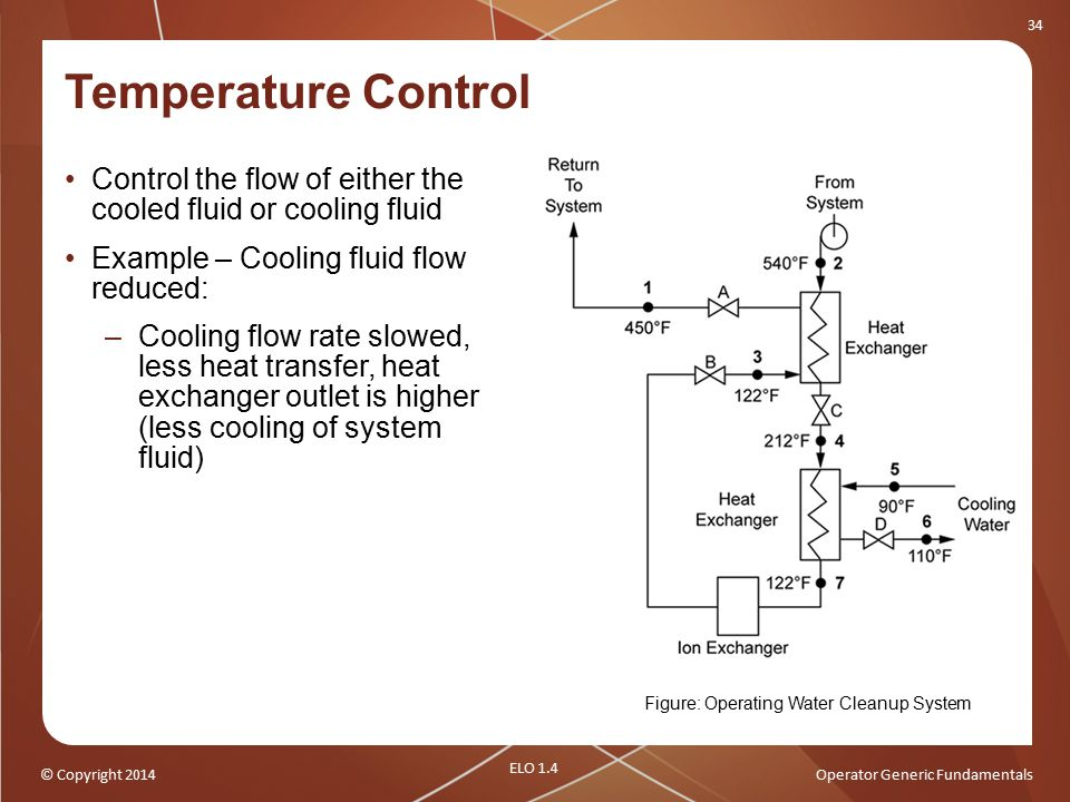 Temperature Control Control the flow of either the cooled fluid or cooling fluid. Example – Cooling fluid flow reduced: