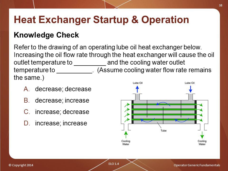 Heat Exchanger Startup & Operation