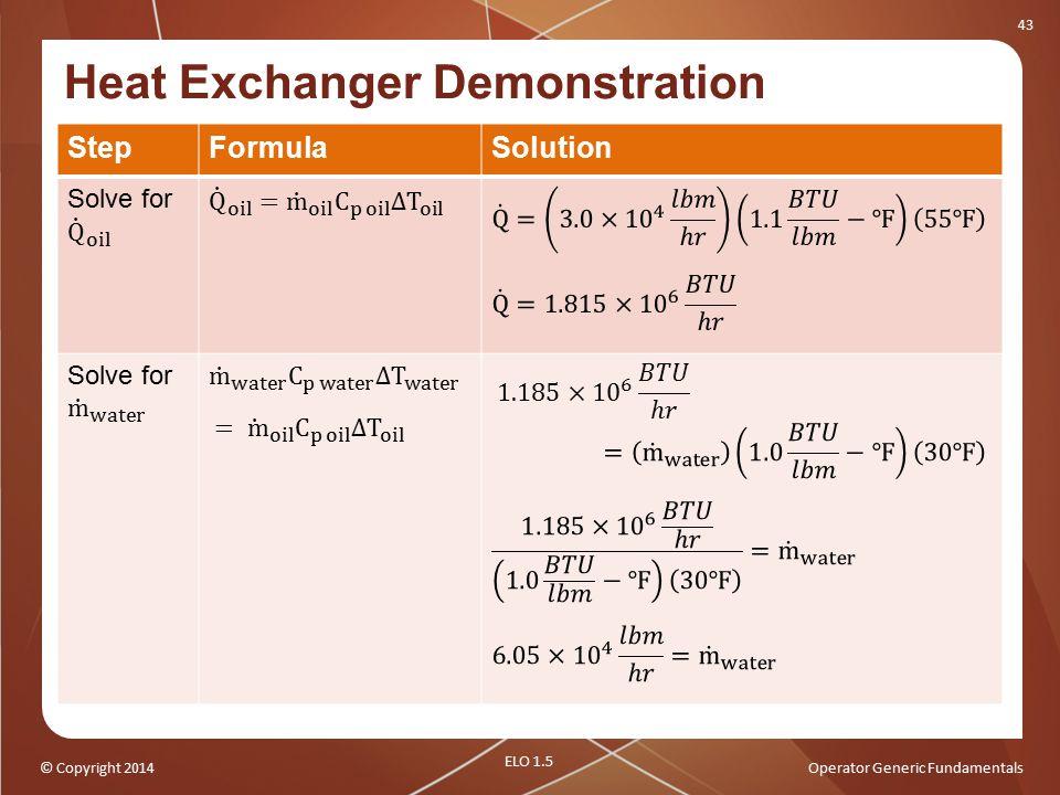 Heat Exchanger Demonstration