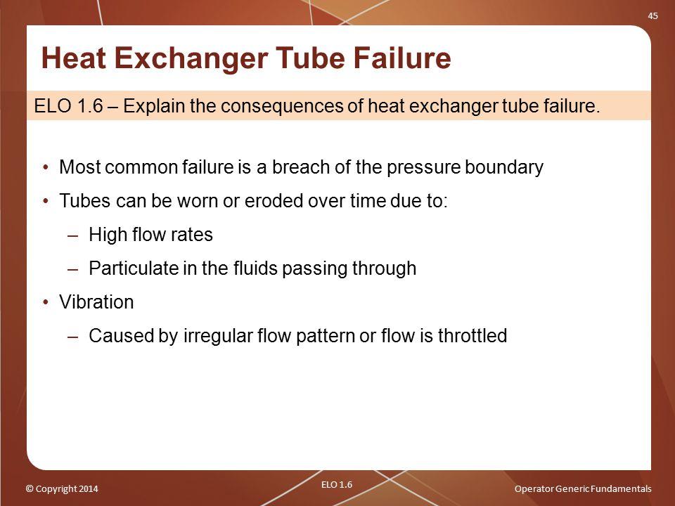 Heat Exchanger Tube Failure