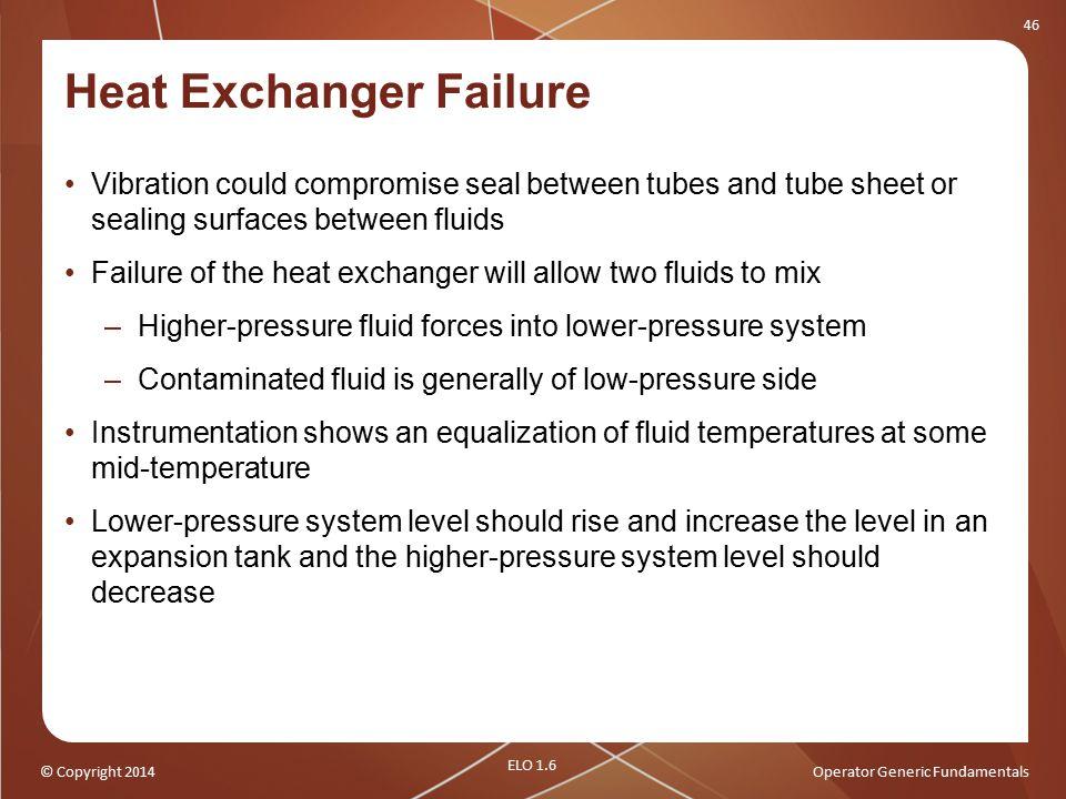 Heat Exchanger Failure