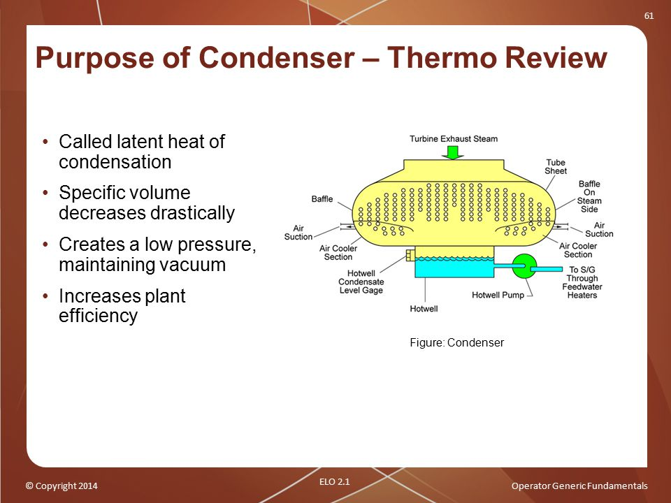 Purpose of Condenser – Thermo Review