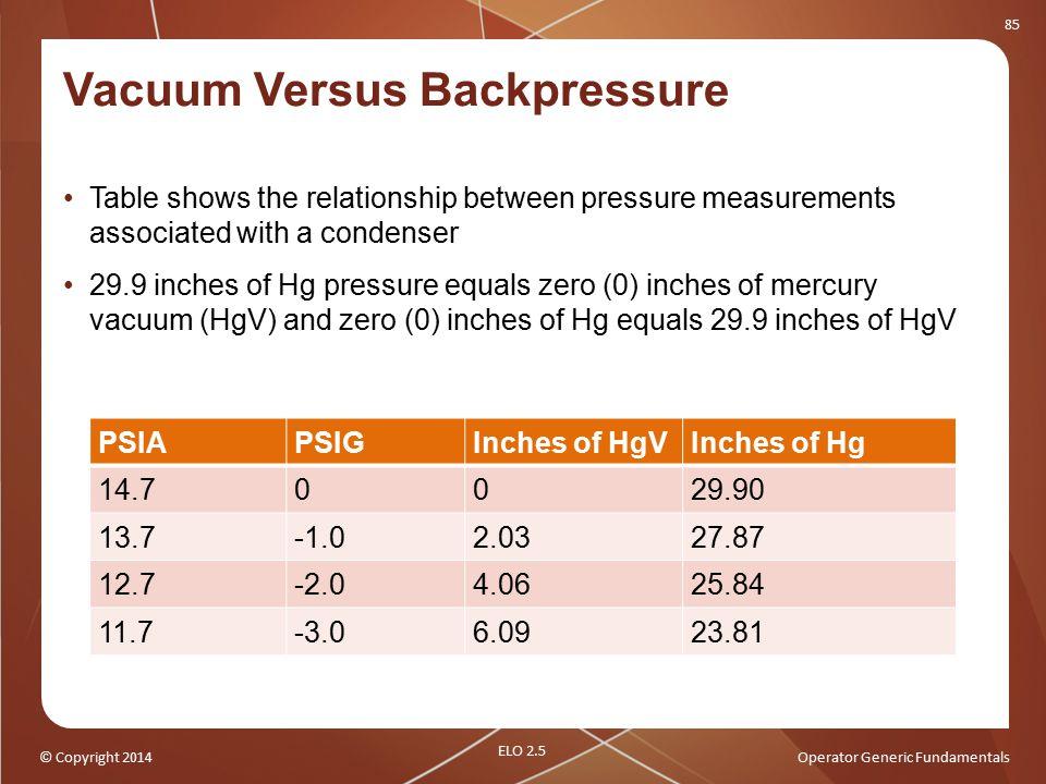 Vacuum Versus Backpressure