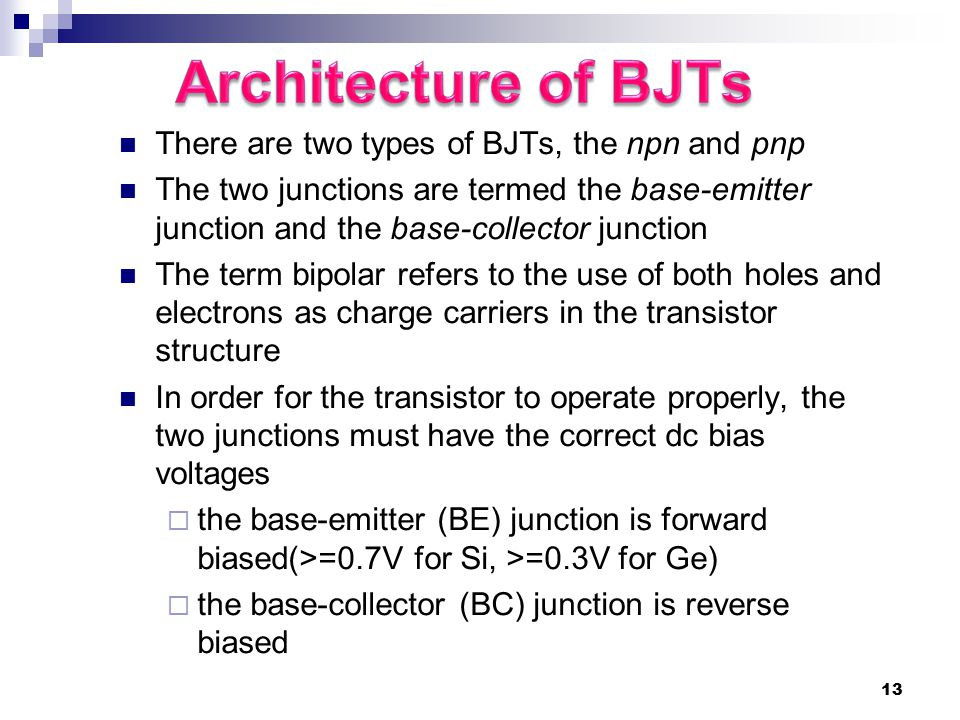 Architecture of BJTs There are two types of BJTs, the npn and pnp