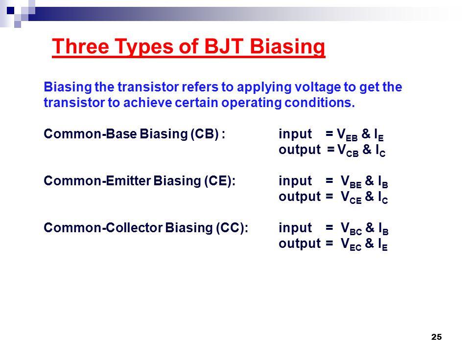 Three Types of BJT Biasing