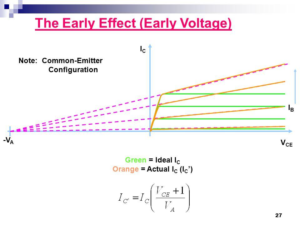 Orange = Actual IC (IC')