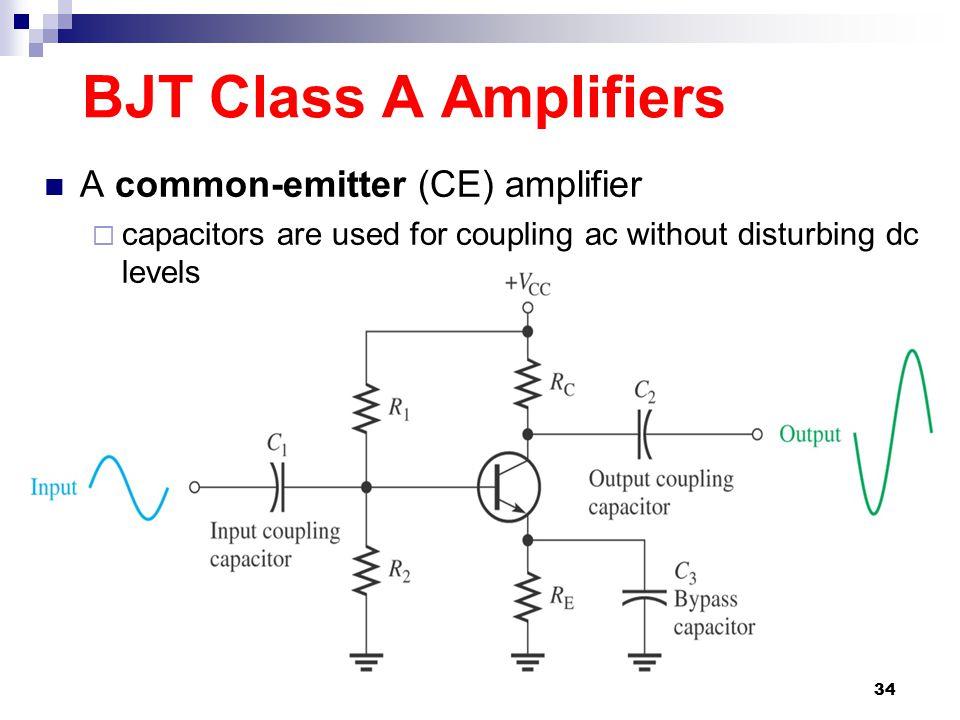 BJT Class A Amplifiers A common-emitter (CE) amplifier