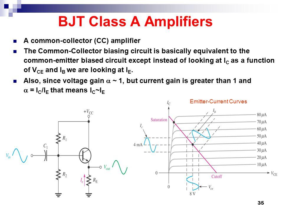BJT Class A Amplifiers A common-collector (CC) amplifier