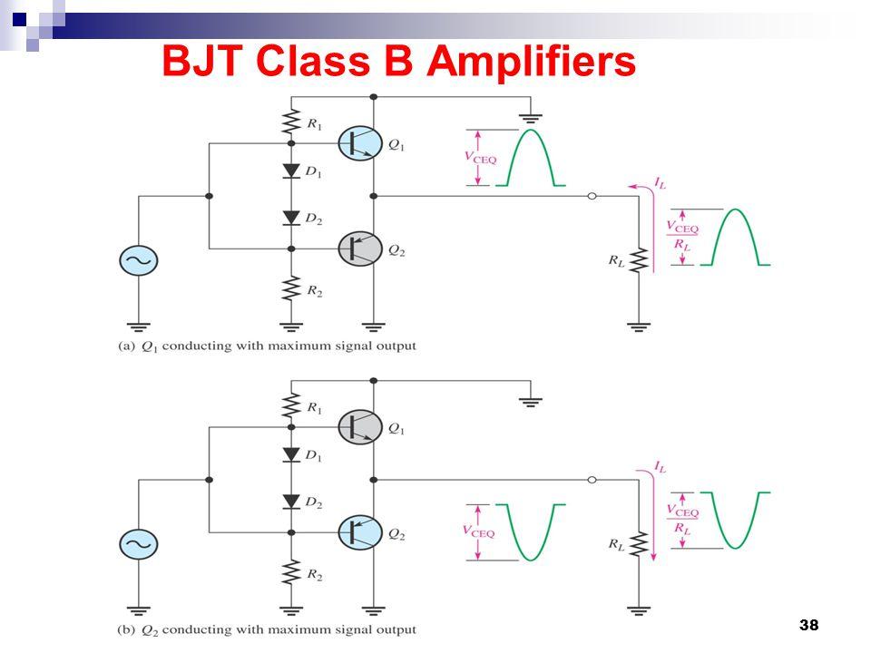 BJT Class B Amplifiers