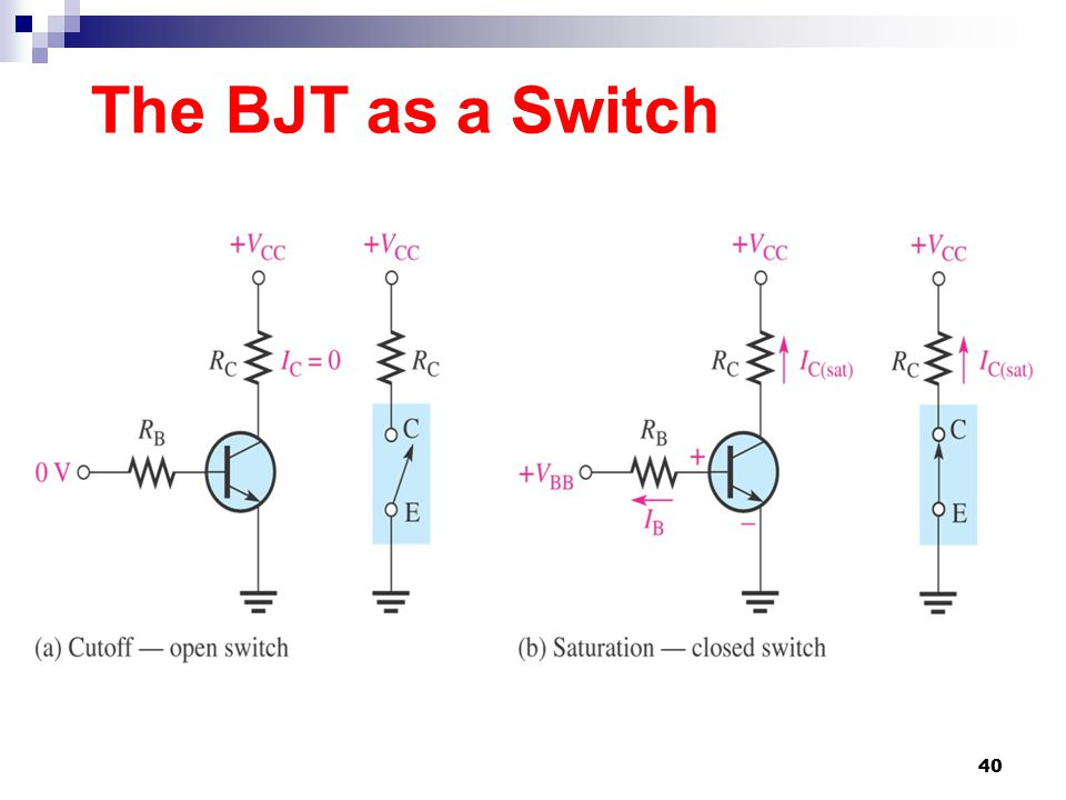 The BJT as a Switch