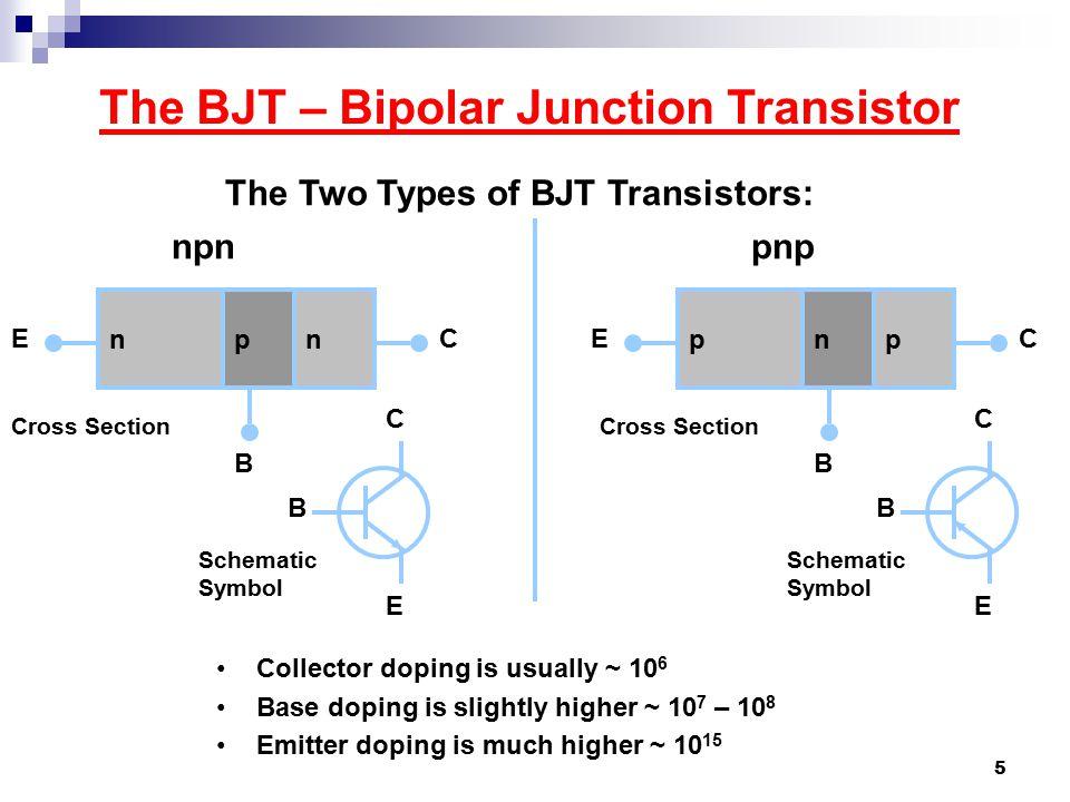 The BJT – Bipolar Junction Transistor