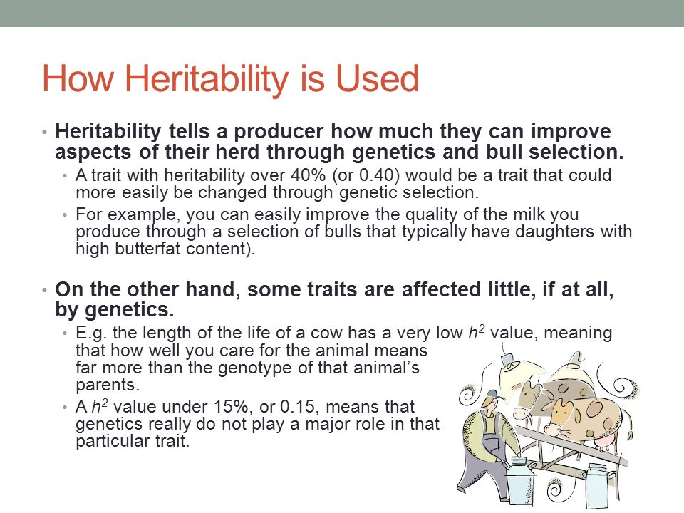 How Heritability is Used