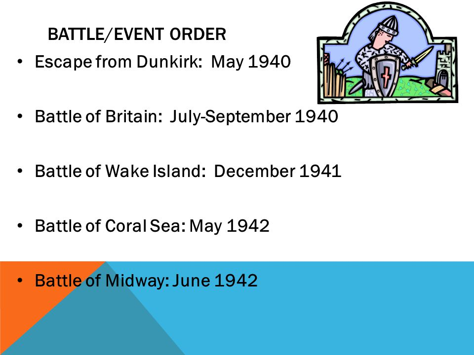 Battle/Event Order Escape from Dunkirk: May 1940. Battle of Britain: July-September 1940. Battle of Wake Island: December 1941.