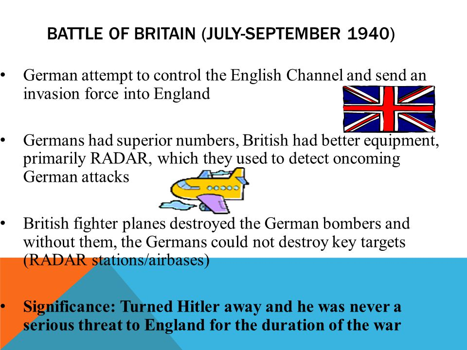 Battle of Britain (July-September 1940)
