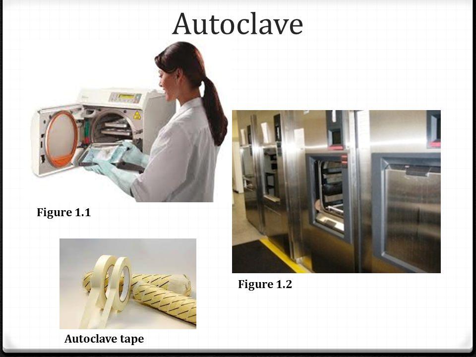 Autoclave Figure 1.1 Figure 1.2 Autoclave tape