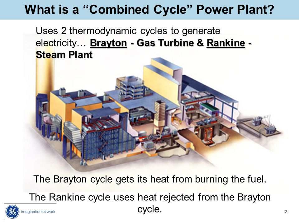What is a Combined Cycle Power Plant