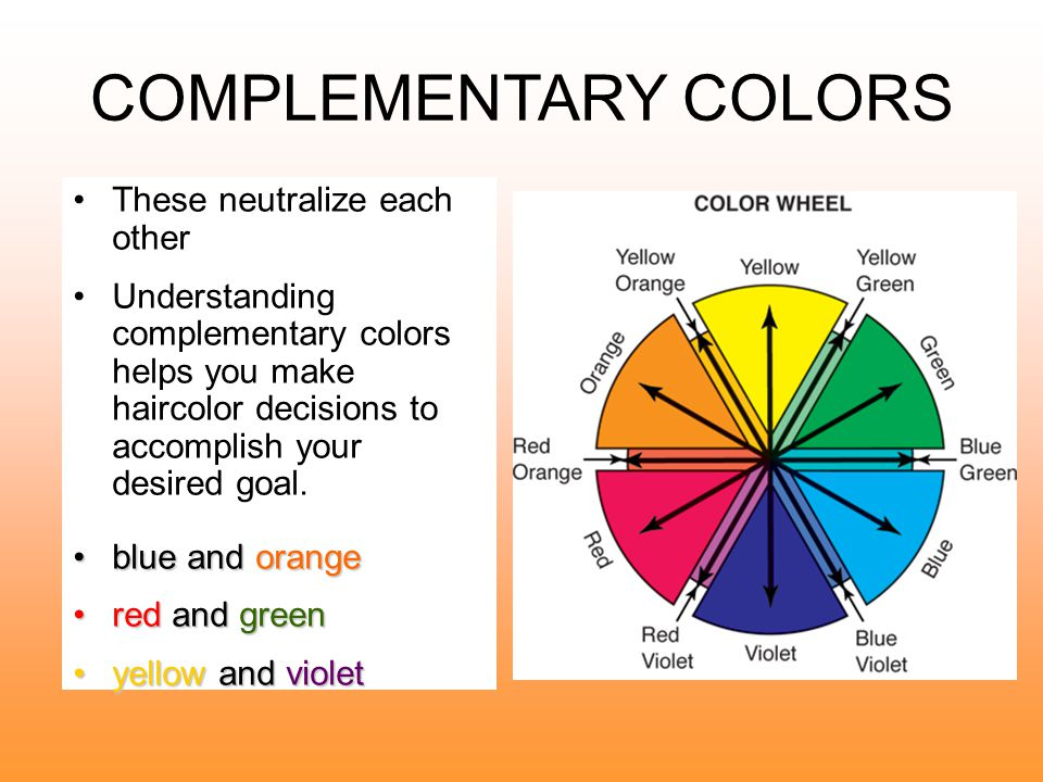 COMMUNICATING FOR SUCCESS Haircoloring - ppt download