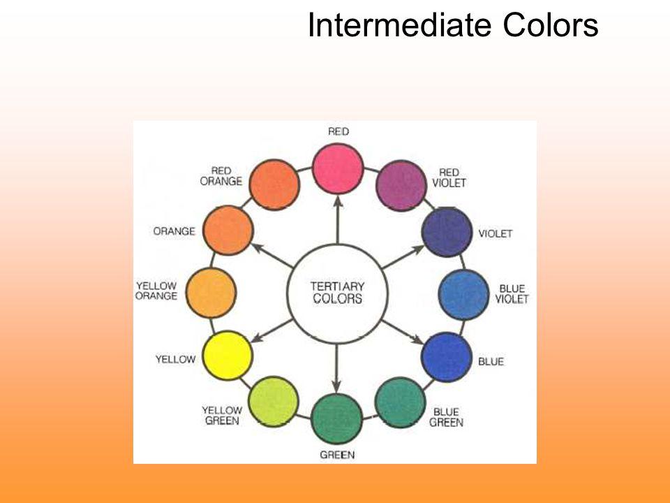 Intermediate Colors Tertiary Colors