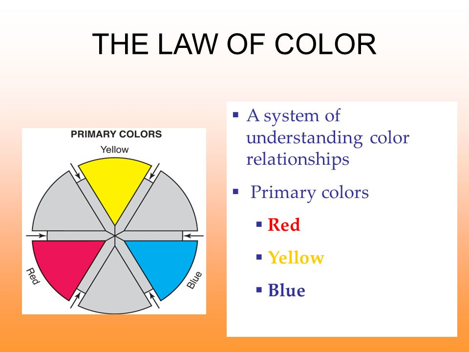 THE LAW OF COLOR A system of understanding color relationships