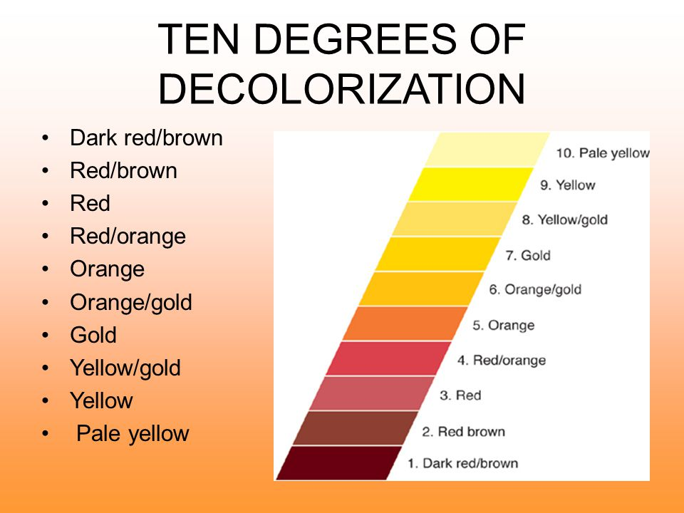 TEN DEGREES OF DECOLORIZATION