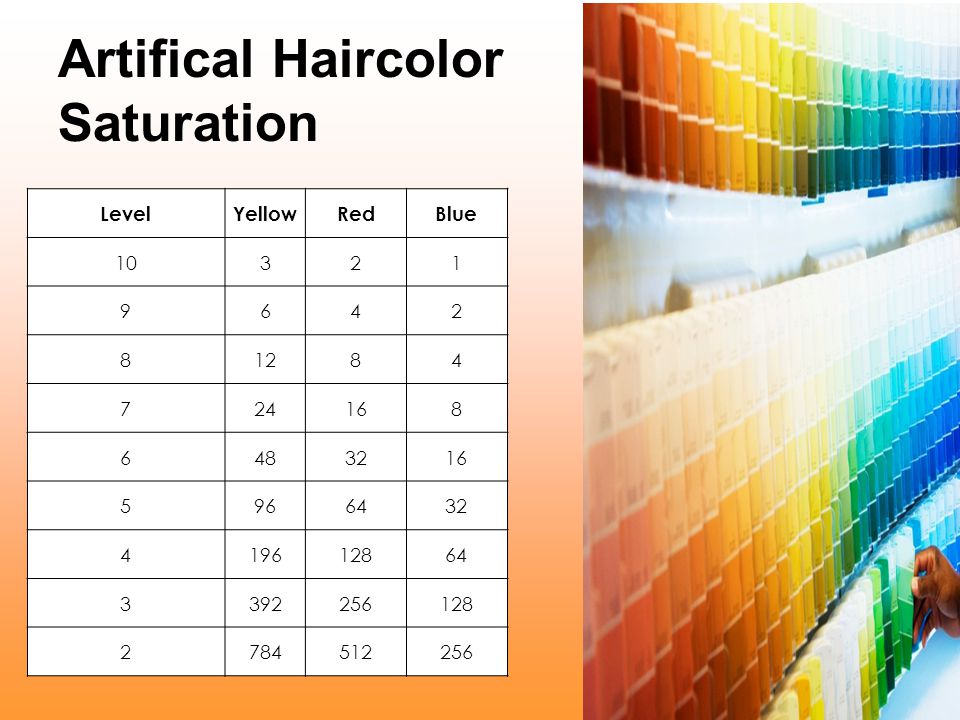 Artifical Haircolor Saturation